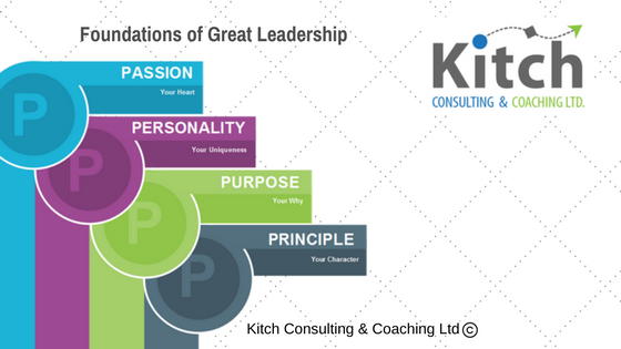 Foundations of Leadership Model. KCCL FINAL