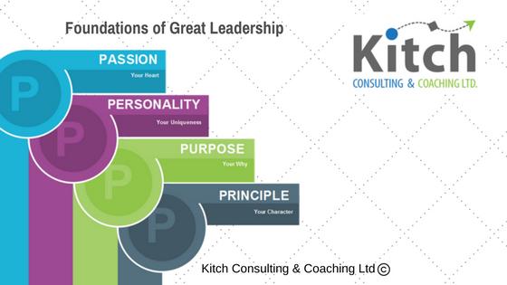 Foundations of Leadership Model. KCCL FINAL